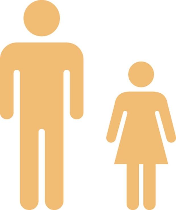 Vrouw = 2/3 man