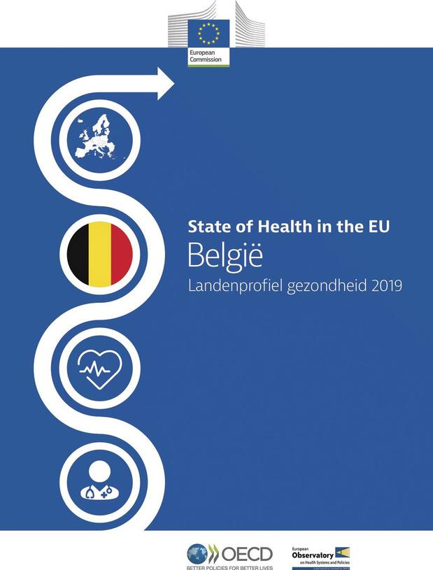België in Europees perspectief