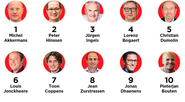 Wie zijn de grootste Belgische tech-investeerders?
