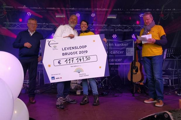 Levensloop Brugge 2019 bracht 117.149,50 euro op
