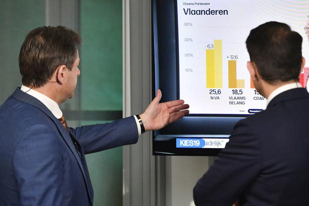 """La """"première entrevue de plus de deux minutes"""" entre De Wever et Van Grieken"""