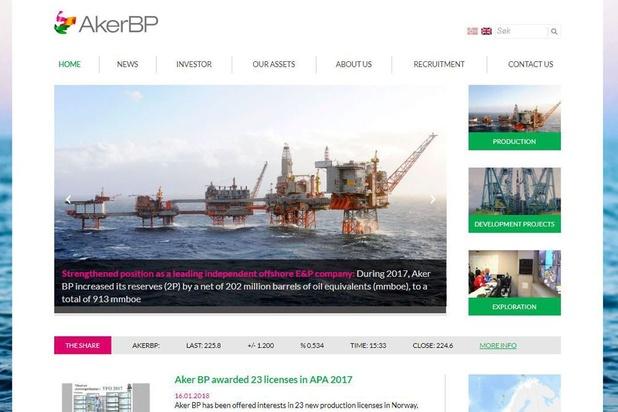 Un premier trimestre peu brillant pour Aker BP