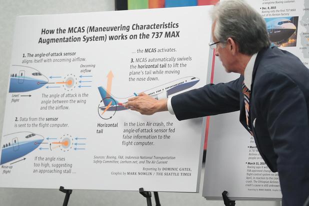 737 MAX: les plaintes d'actionnaires contre Boeing jugées recevables