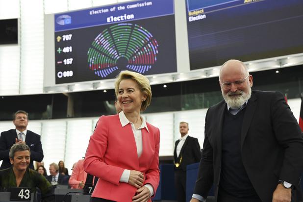 Europese Parlement wil Ursula von der Leyen geen vrijgeleide geven