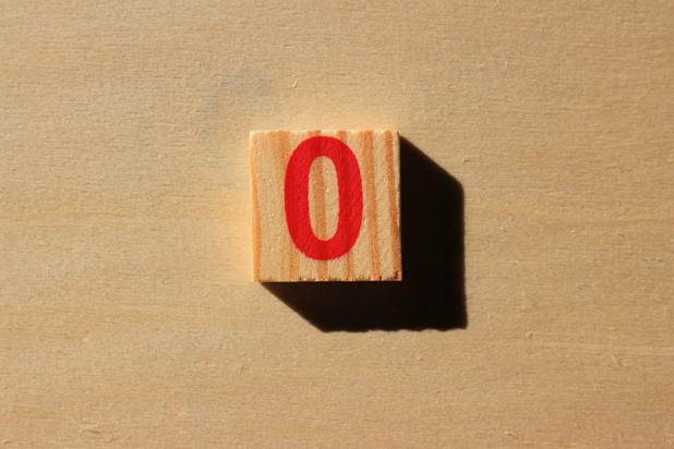 Mysterie van de dag: Waarom mag je niet delen door 0?