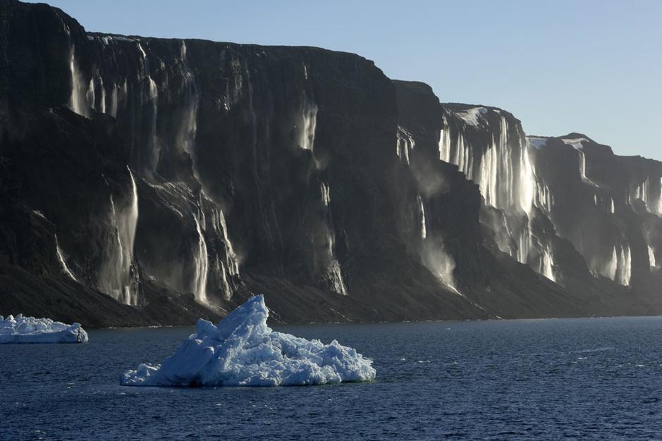 Met welke maatregelen kunnen we het best de klimaatverandering aanpakken?