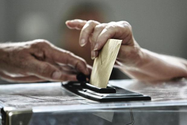 Faut-il avoir peur des élections sociales?