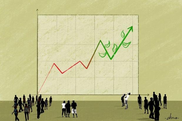 Groene obligaties in de lift: markt verdrievoudigd in drie jaar