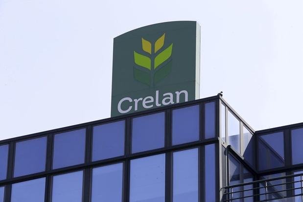 Crelan groeit vooral in kmo-kredieten