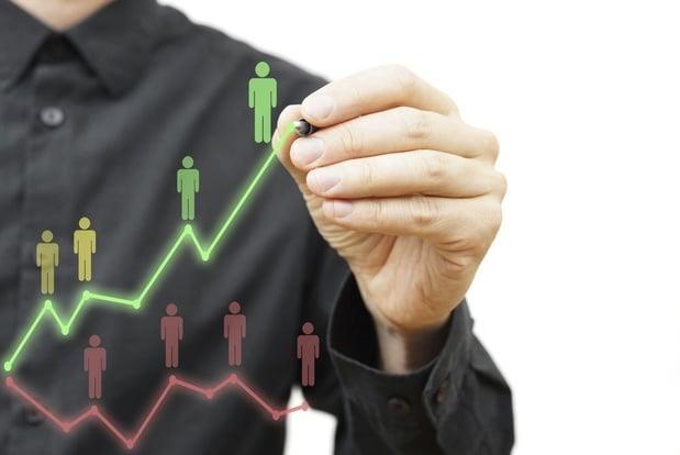 La confiance des chefs d'entreprise progresse pour le deuxième mois consécutif