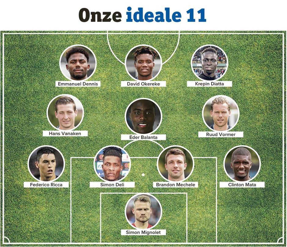 Rapport Club Brugge, dat zowel sportief als financieel de transferkampioen is