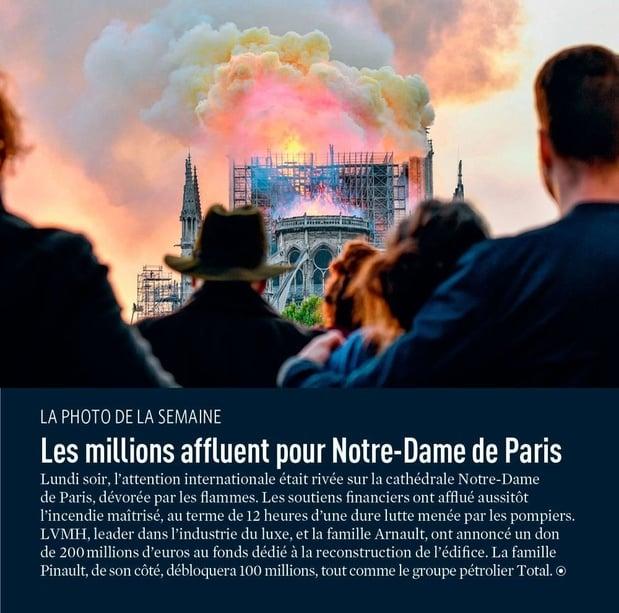 Les millions affluent pour Notre-Dame de Paris