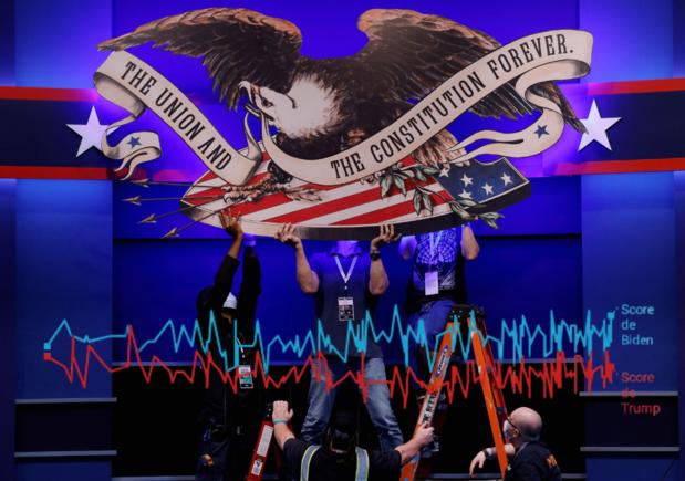 Elections USA: Trump en retard dans les sondages avant le premier débat présidentiel (infographie)