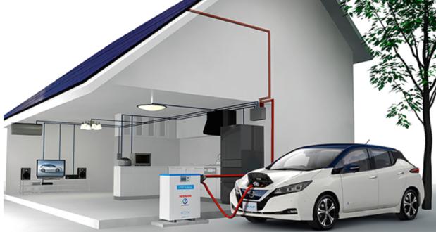 Kunnen elektrische auto's het stroomgrid ondersteunen?