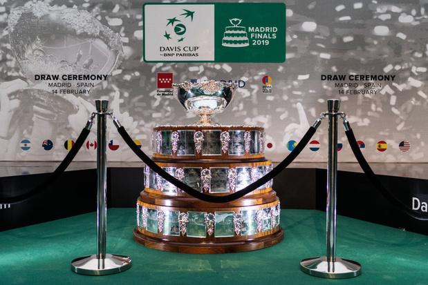 La Coupe Davis et la Fed Cup reportées en 2021