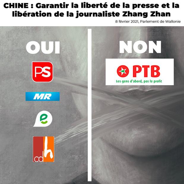 Covid: le PTB contre la liberté de la presse en Chine?