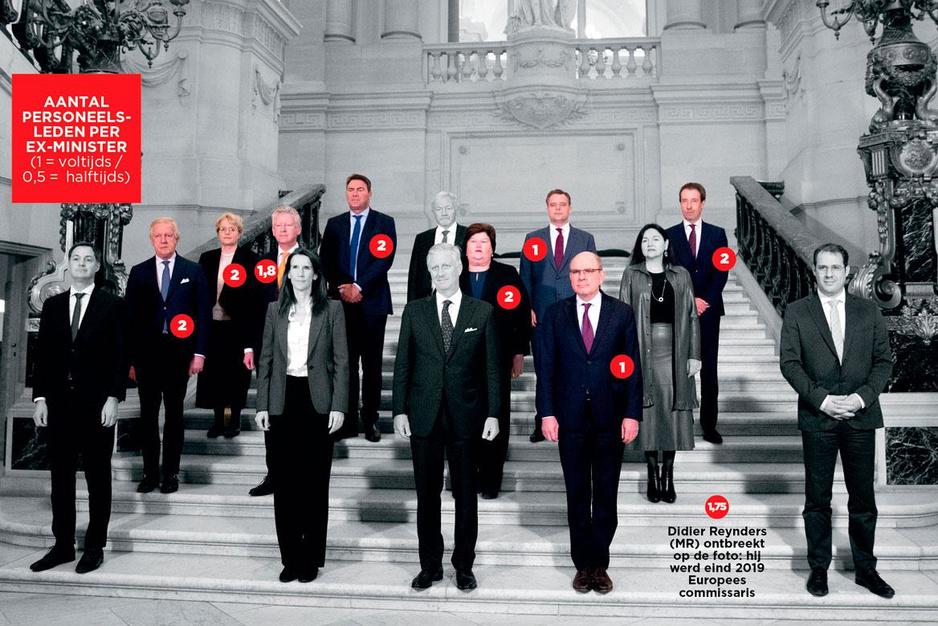 De lakeien van de Wetstraat: de overheid betaalt nog altijd personeel van 9 ex-ministers