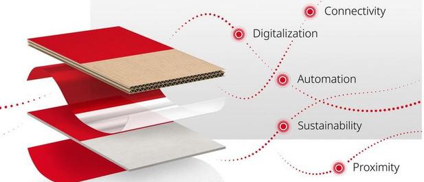 BOBST déploie sa nouvelle vision de l'industrie de l'emballage