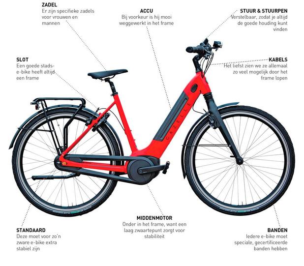 Dé e-bike bestaat niet