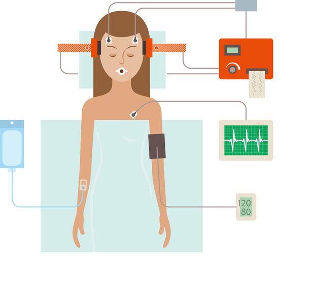Elektroconvulsietherapie tegen depressie