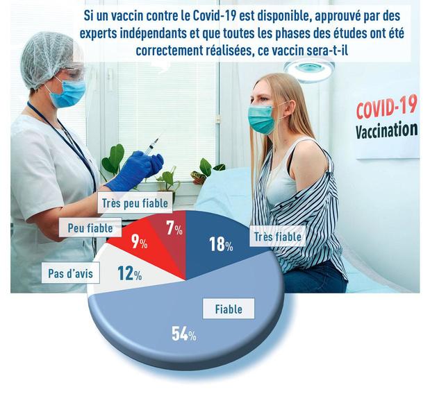 Vaccination Covid-19 : les médecins réservés