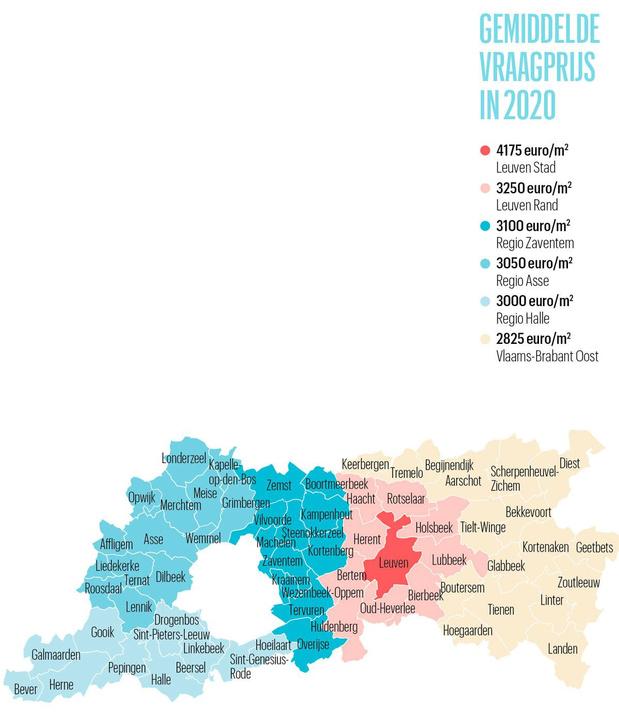 Prijsdruk in de Leuvense rand