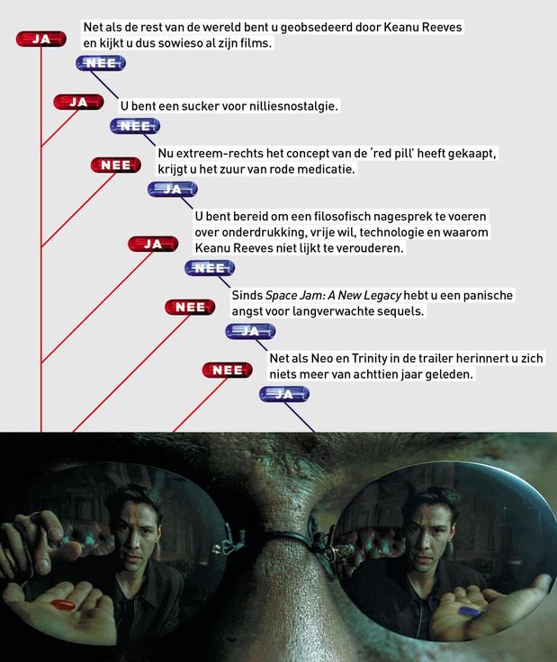 Kijkt u uit naar The Matrix Resurrections of blijft u liever sceptisch? Maak uw keuze!