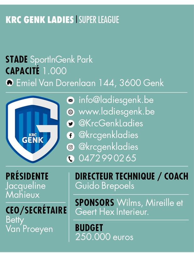 KRC Genk Ladies