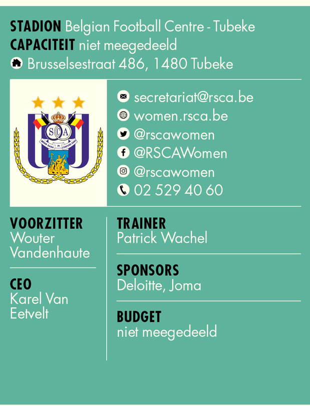 RSCA Women