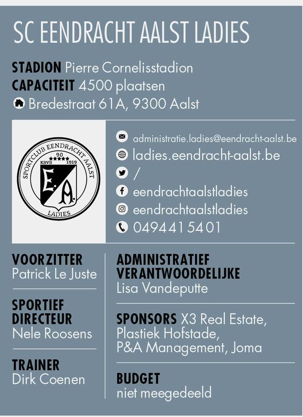 SC Eendracht Aalst Ladies