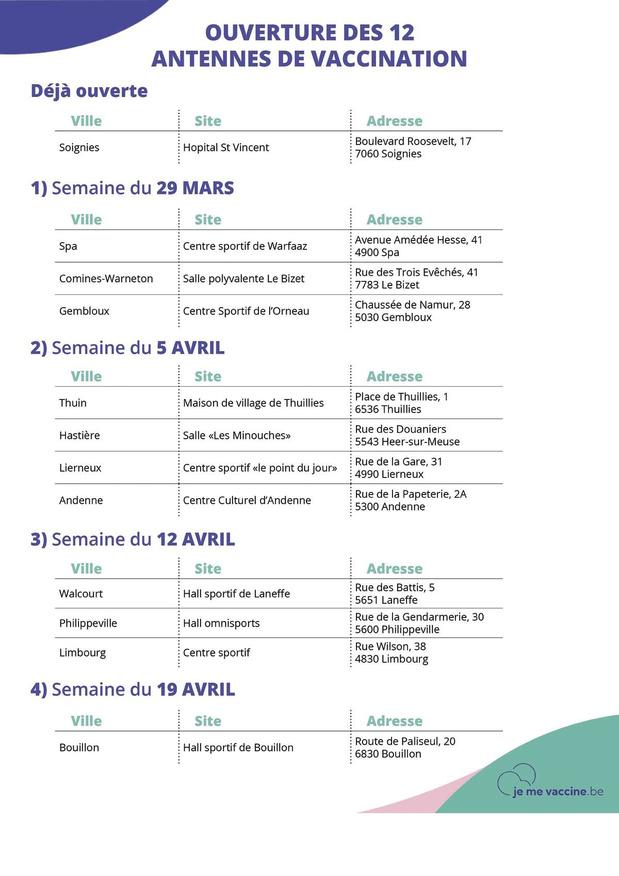 La Wallonie aura déployé ses 52 sites de vaccination d'ici fin avril