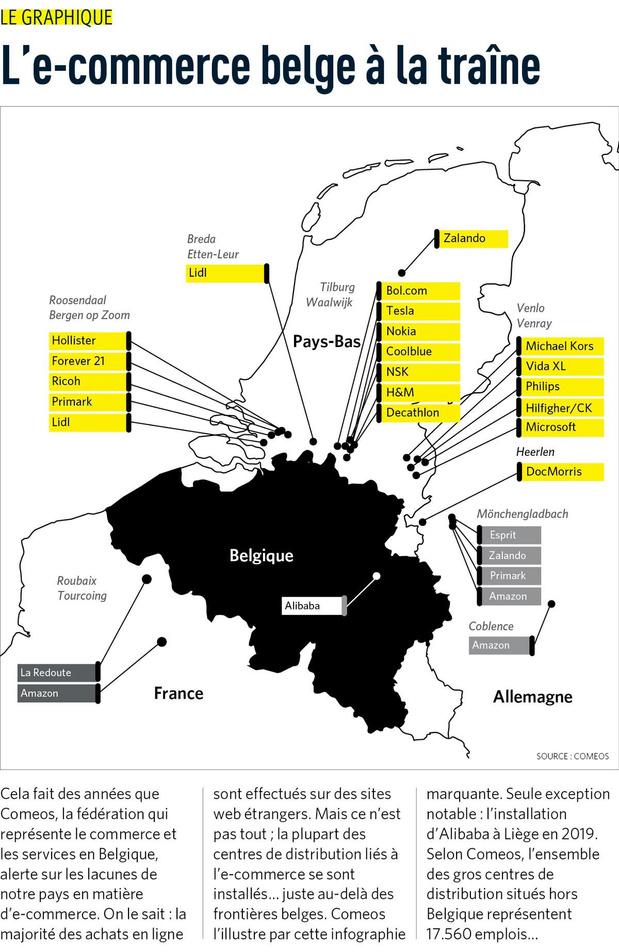 L'e-commerce belge à la traîne