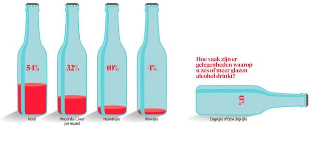 Glaasje drinken hoort erbij