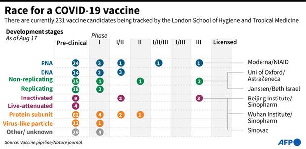 La Belgique se prépare à l'achat de vaccins anti-covid