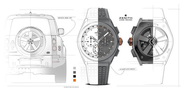 Nieuwe Defender krijgt origineel uurwerk