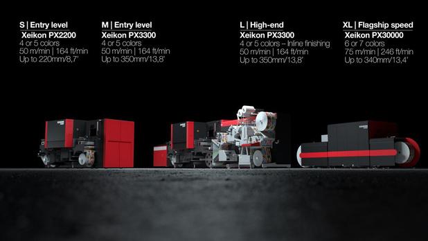 De toekomst volgens Xeikon: volledige digitalisering van drukwerkproductie