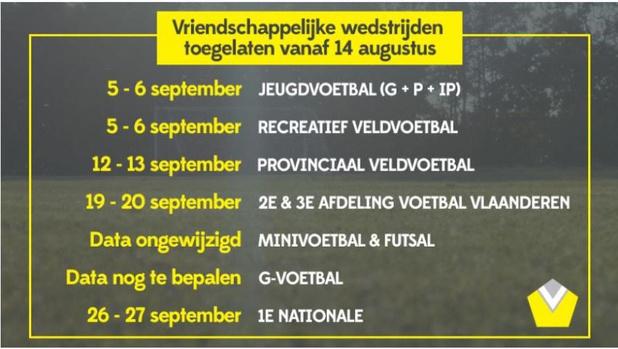 Provinciaal competitievoetbal van start op 12 en 13 september, oefenmatchen weer toegestaan