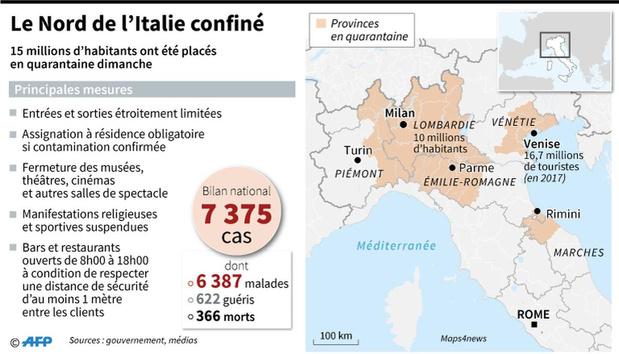 """Quarantaine en Italie: """"Est-ce bien proportionnel?"""" se demande Marc Van Ranst"""