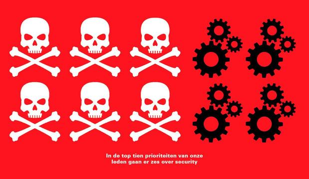 Hoe brengt u security op de raad van bestuur?