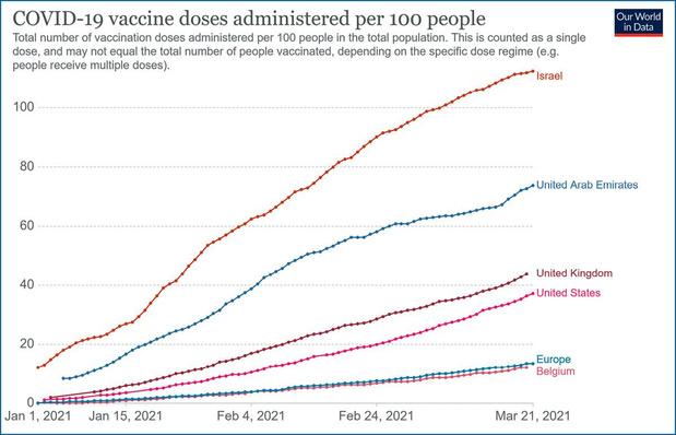 Royaume-Uni: la vaccination freinerait