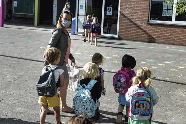 Fermeture de 3 bulles à l'école communale de Stockel après un cas de coronavirus
