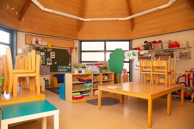 Bijna een volledige kleuterschool in quarantaine