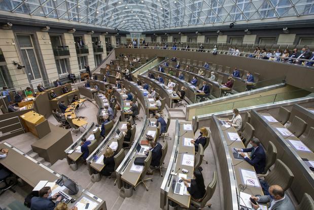 Vlaams Parlement verlaagt vergoeding parlementsleden met vijf procent vanaf 2022