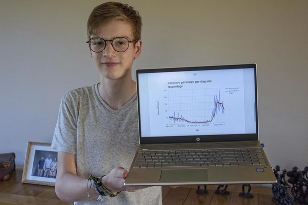 Robin (17) maakt eigen website met coronagrafieken