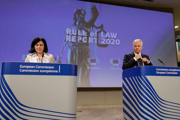 Pijnpunten opgelijst in Europees rapport over toestand van de rechtsstaat