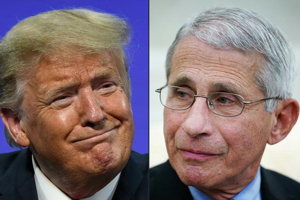Dr. Anthony Fauci is boos over campagneclip Trump: 'Woorden uit context gehaald'
