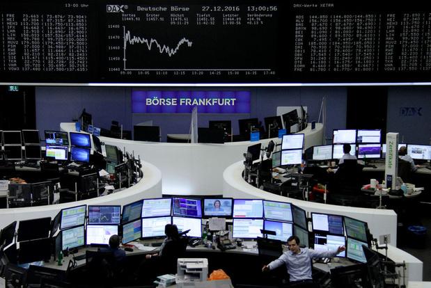 Eurostoxx50 zal beter blijven presteren dan de S&P500 en de Nasdaq