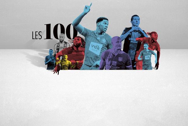 Les 100 meilleurs joueurs du championnat