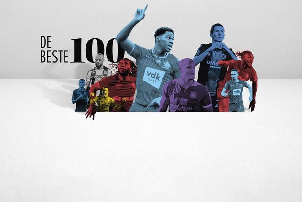 De beste 100 spelers in onze competitie