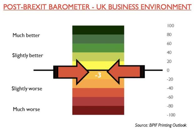 Les imprimeurs britanniques moins négatifs après la décision sur le Brexit
